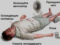 Тепловое истощение: первая помощь